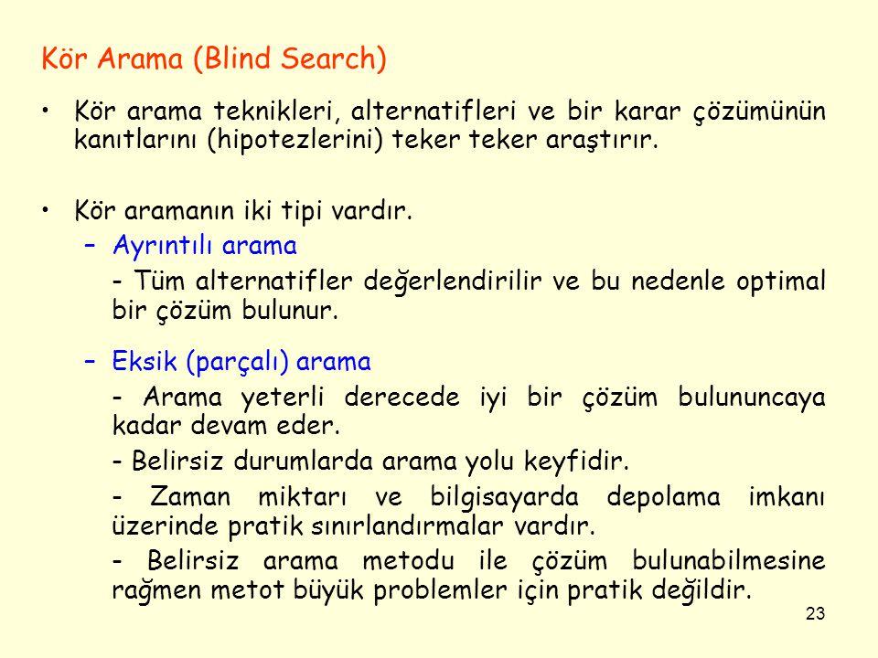 23 Kör Arama (Blind Search) •Kör arama teknikleri, alternatifleri ve bir karar çözümünün kanıtlarını (hipotezlerini) teker teker araştırır. •Kör arama
