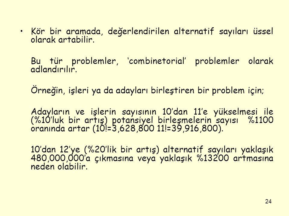 24 •Kör bir aramada, değerlendirilen alternatif sayıları üssel olarak artabilir. Bu tür problemler, 'combinetorial' problemler olarak adlandırılır. Ör