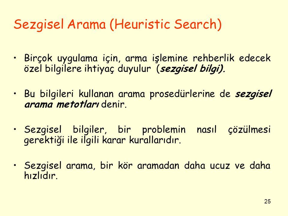 25 Sezgisel Arama (Heuristic Search) •Birçok uygulama için, arma işlemine rehberlik edecek özel bilgilere ihtiyaç duyulur (sezgisel bilgi). •Bu bilgil
