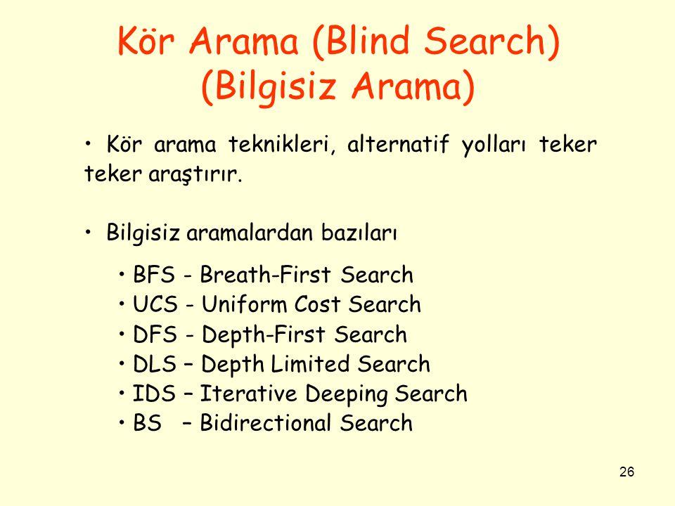 26 Kör Arama (Blind Search) (Bilgisiz Arama) • Kör arama teknikleri, alternatif yolları teker teker araştırır. • Bilgisiz aramalardan bazıları • BFS -
