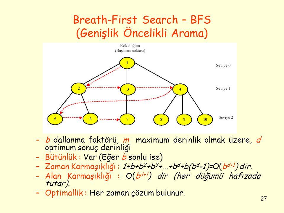 27 Breath-First Search – BFS (Genişlik Öncelikli Arama) –b dallanma faktörü, m maximum derinlik olmak üzere, d optimum sonuç derinliği –Bütünlük : Var
