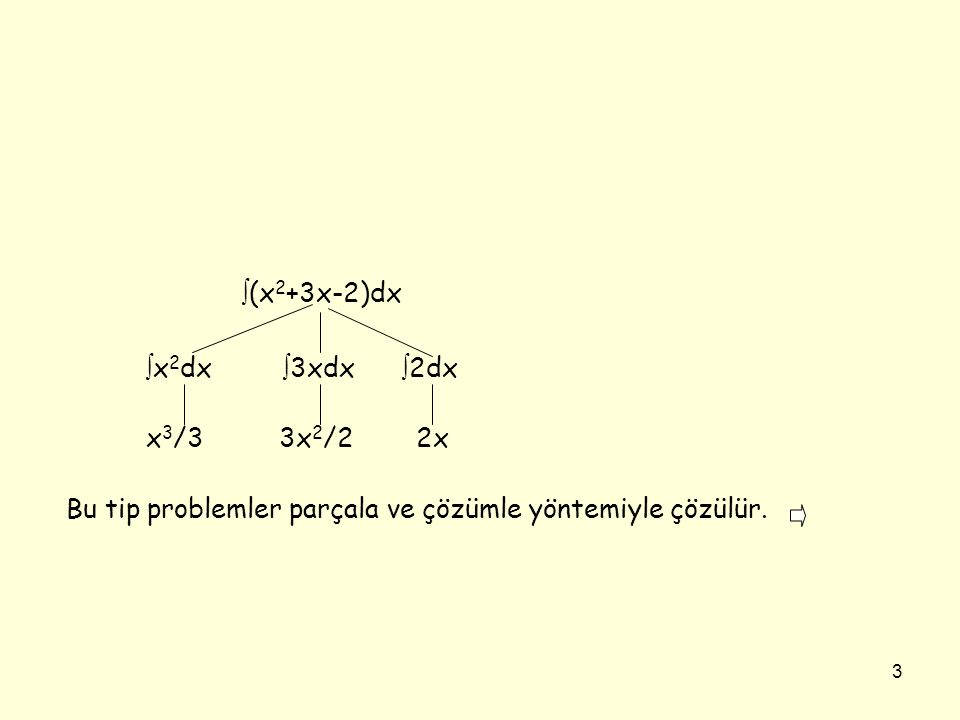 24 •Kör bir aramada, değerlendirilen alternatif sayıları üssel olarak artabilir.