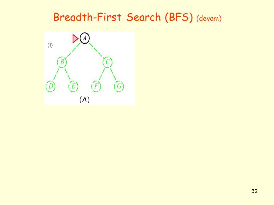 32 Breadth-First Search (BFS) (devam) (A)
