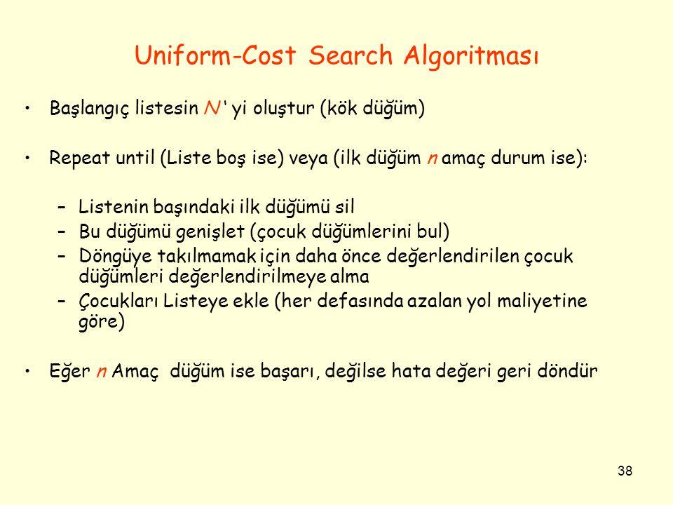 38 Uniform-Cost Search Algoritması •Başlangıç listesin N ' yi oluştur (kök düğüm) •Repeat until (Liste boş ise) veya (ilk düğüm n amaç durum ise): –Li
