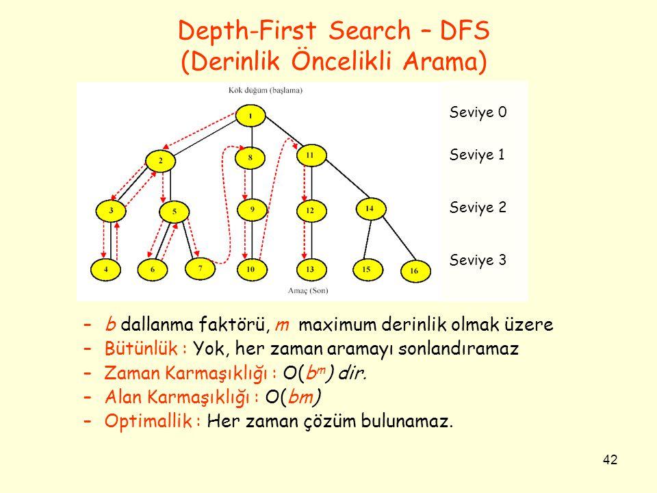 42 Depth-First Search – DFS (Derinlik Öncelikli Arama) –b dallanma faktörü, m maximum derinlik olmak üzere –Bütünlük : Yok, her zaman aramayı sonlandı