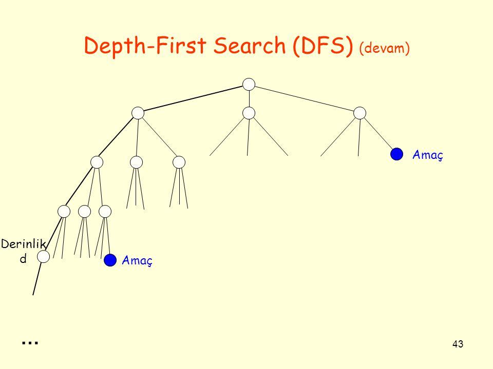 43 Depth-First Search (DFS) (devam) … Amaç Derinlik d