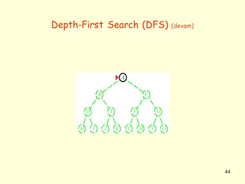 44 Depth-First Search (DFS) (devam)