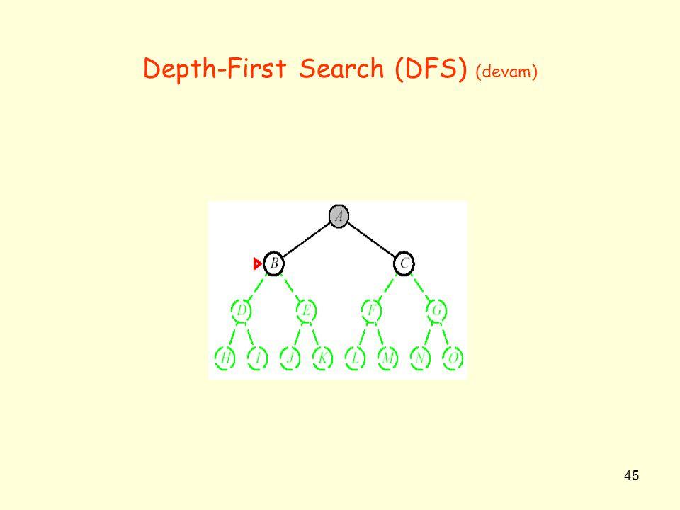 45 Depth-First Search (DFS) (devam)