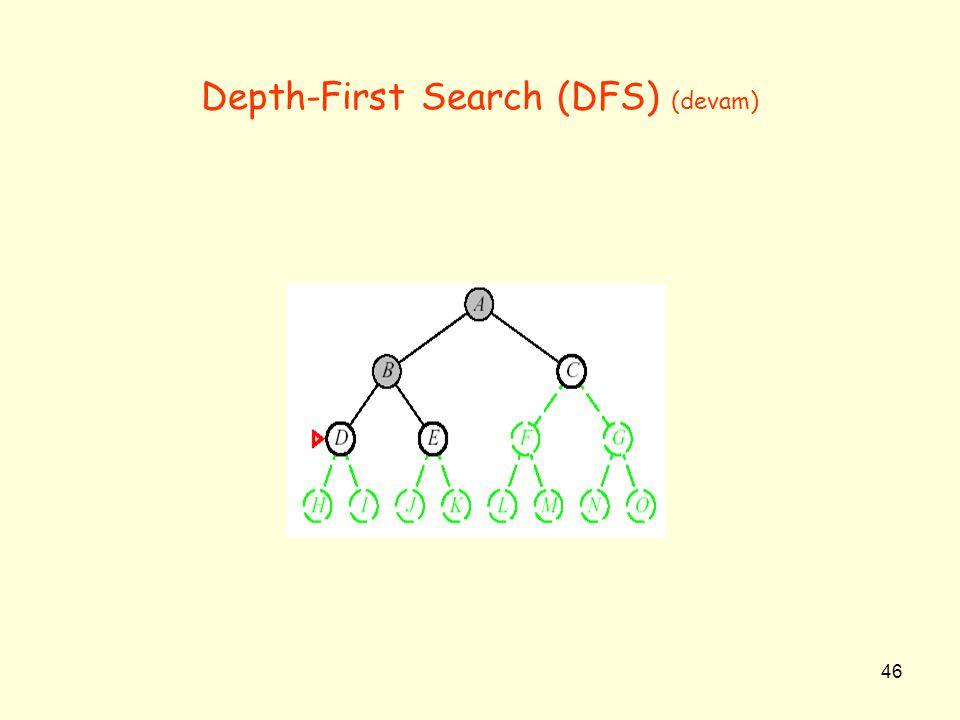 46 Depth-First Search (DFS) (devam)