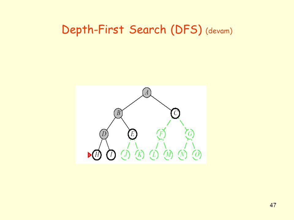 47 Depth-First Search (DFS) (devam)