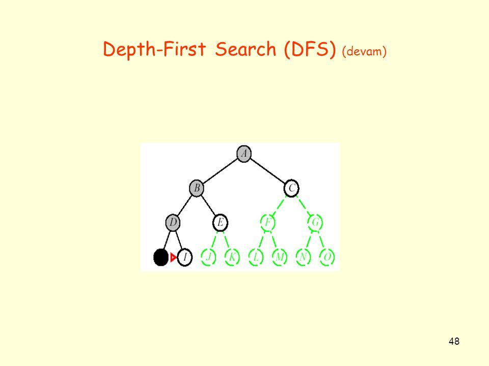 48 Depth-First Search (DFS) (devam)