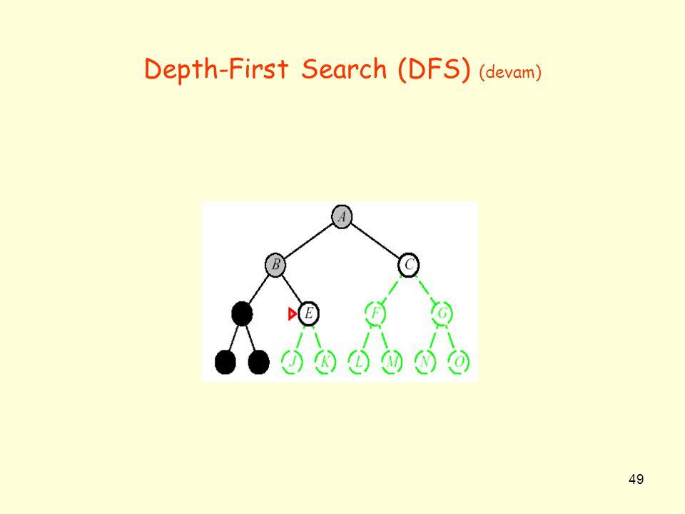 49 Depth-First Search (DFS) (devam)
