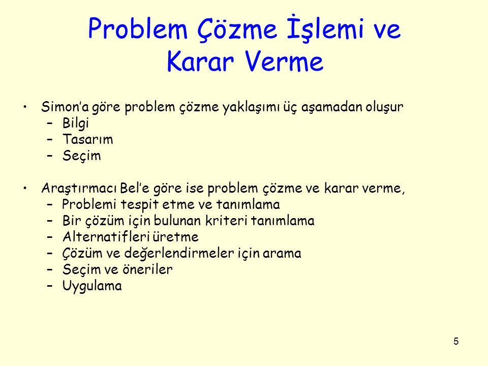 16 Problem Çözümünde Arama •Bir tanımlama uzayı, verilerin bir problem için ulaşılabilir tüm durum gruplarını temsil eder.