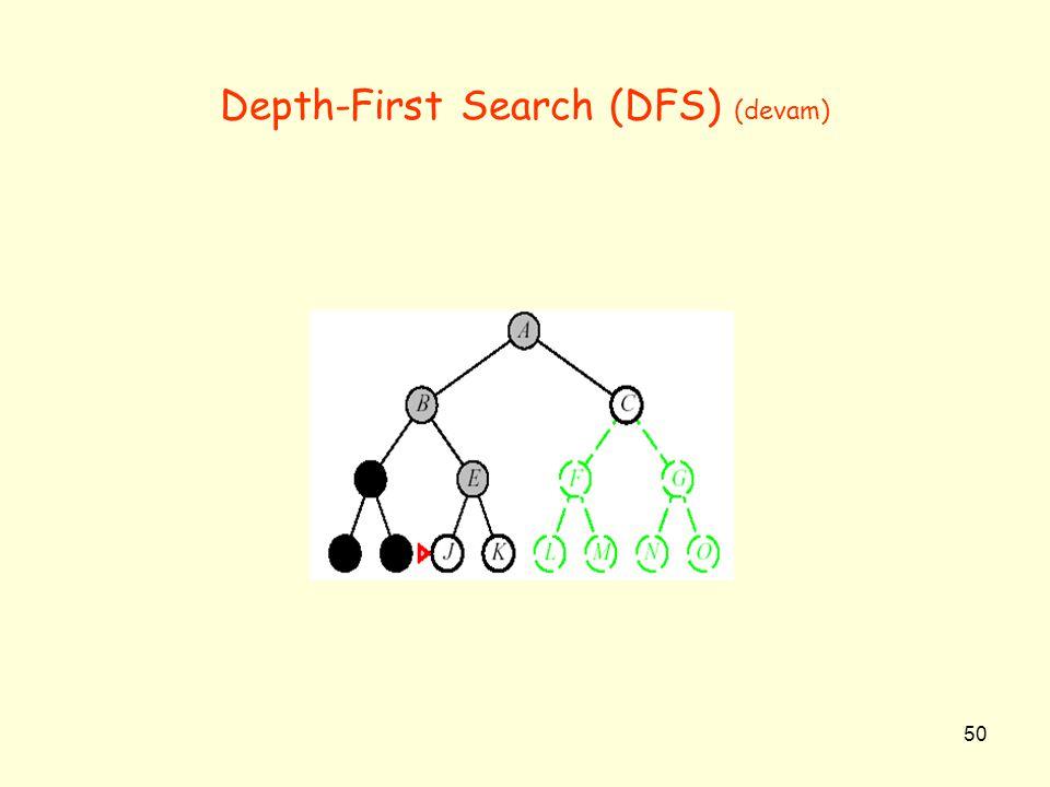 50 Depth-First Search (DFS) (devam)