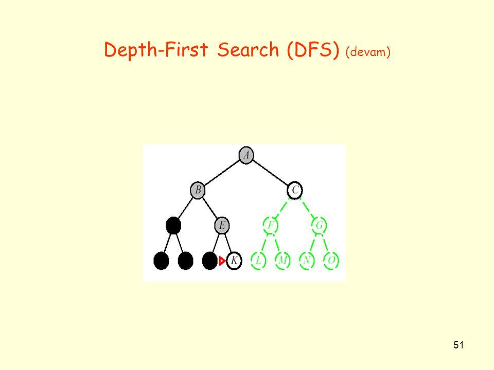 51 Depth-First Search (DFS) (devam)
