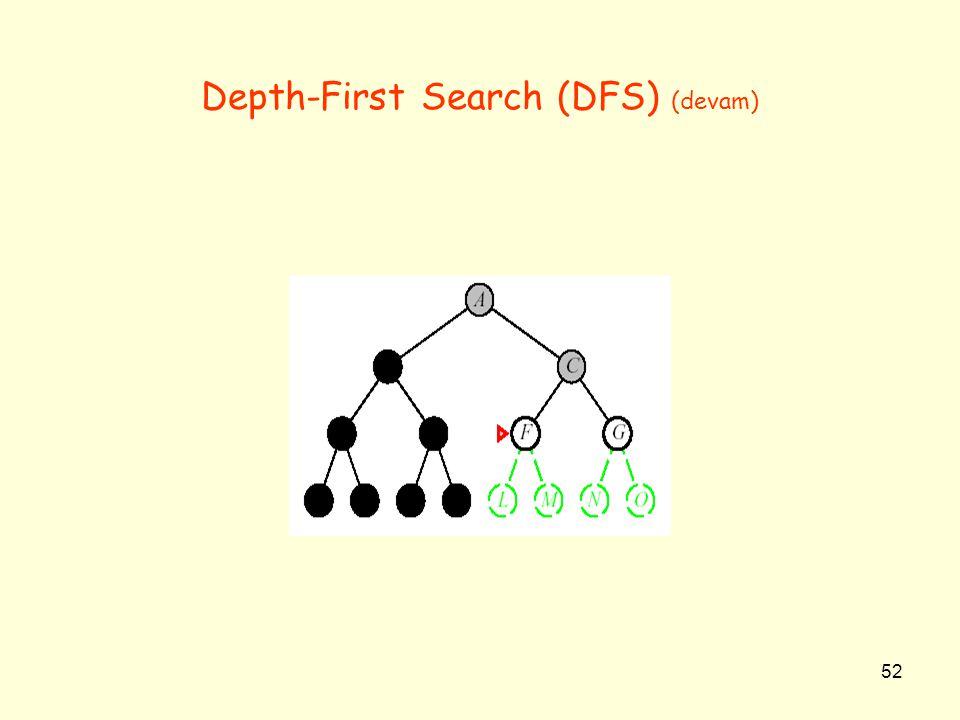 52 Depth-First Search (DFS) (devam)