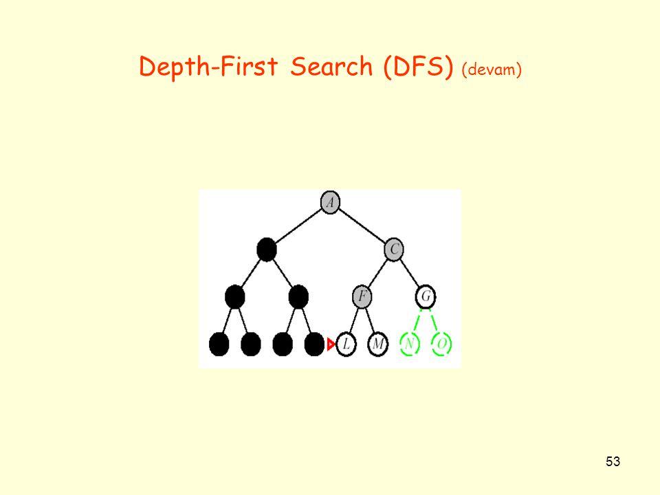 53 Depth-First Search (DFS) (devam)
