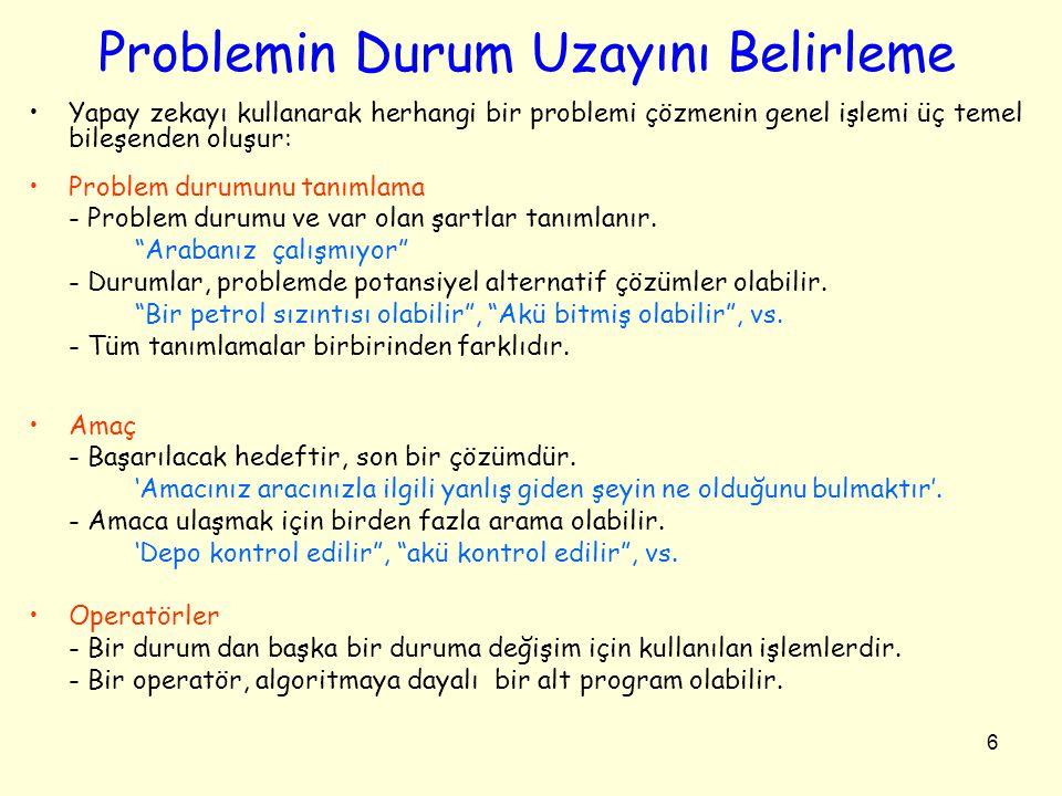 6 •Yapay zekayı kullanarak herhangi bir problemi çözmenin genel işlemi üç temel bileşenden oluşur: •Problem durumunu tanımlama - Problem durumu ve var