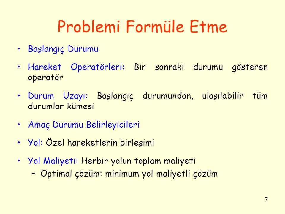 7 Problemi Formüle Etme •Başlangıç Durumu •Hareket Operatörleri: Bir sonraki durumu gösteren operatör •Durum Uzayı: Başlangıç durumundan, ulaşılabilir