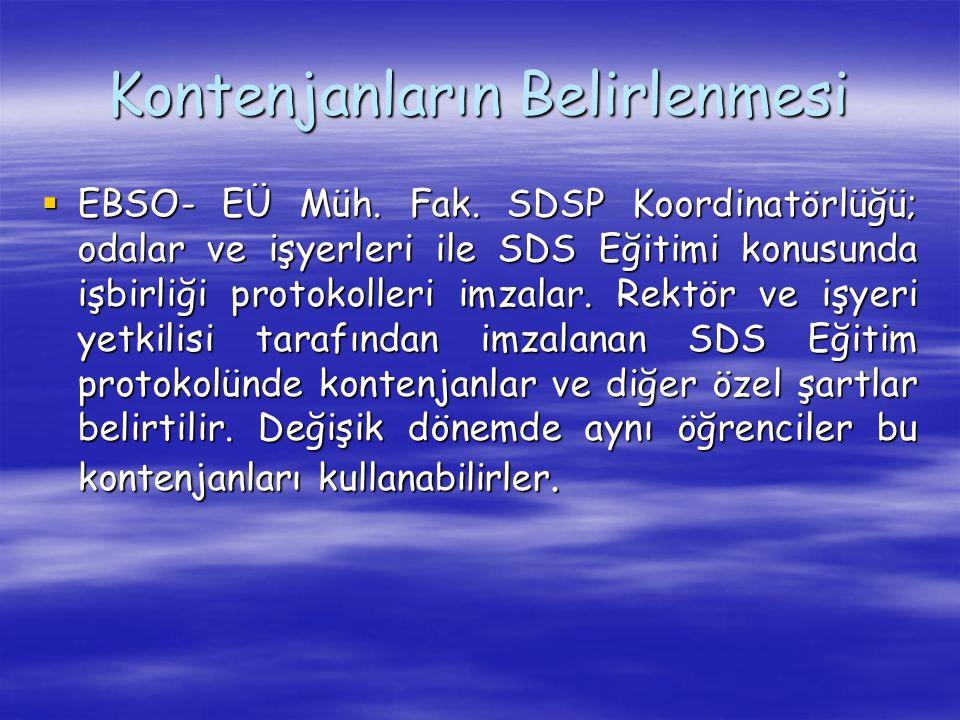 Kontenjanların Belirlenmesi  EBSO- EÜ Müh. Fak. SDSP Koordinatörlüğü; odalar ve işyerleri ile SDS Eğitimi konusunda işbirliği protokolleri imzalar. R