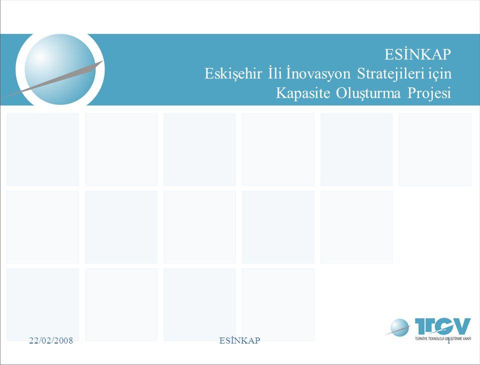 22/02/2008ESİNKAP2 Eskişehir İçin Durum Analizi •Eskişehir Sanayi Odası (ESO) tarafından organize edilen ve katılımcı tekniklerle gerçekleştirilmiş olan Stratejik Gelecek Tasarımı Raporu (Temmuz 2005), •KOSGEB Eskişehir Saha Araştırma Raporu (Eylül 2005), •TEB KOBİ Akademi İller İçin Gelecek Stratejileri, Eskişehir Sonuç Raporu (Nisan 2007)