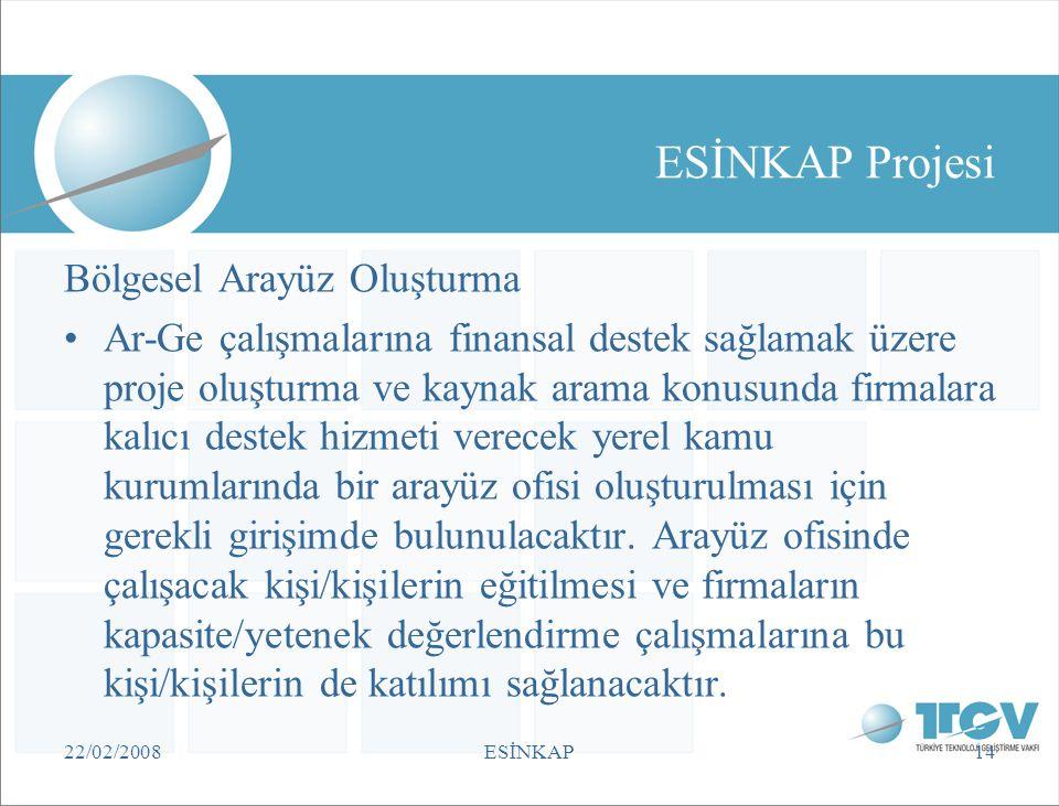 22/02/2008ESİNKAP14 ESİNKAP Projesi Bölgesel Arayüz Oluşturma •Ar-Ge çalışmalarına finansal destek sağlamak üzere proje oluşturma ve kaynak arama konu
