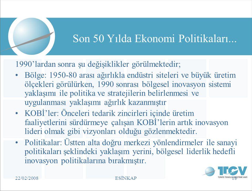 22/02/2008ESİNKAP18 Son 50 Yılda Ekonomi Politikaları... 1990'lardan sonra şu değişiklikler görülmektedir; •Bölge: 1950-80 arası ağırlıkla endüstri si