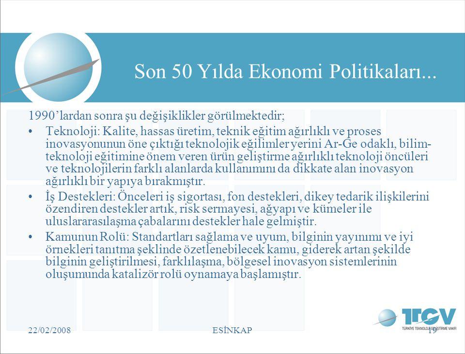 22/02/2008ESİNKAP19 Son 50 Yılda Ekonomi Politikaları... 1990'lardan sonra şu değişiklikler görülmektedir; •Teknoloji: Kalite, hassas üretim, teknik e