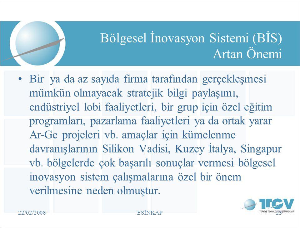 22/02/2008ESİNKAP23 Bölgesel İnovasyon Sistemi (BİS) Artan Önemi •Bir ya da az sayıda firma tarafından gerçekleşmesi mümkün olmayacak stratejik bilgi
