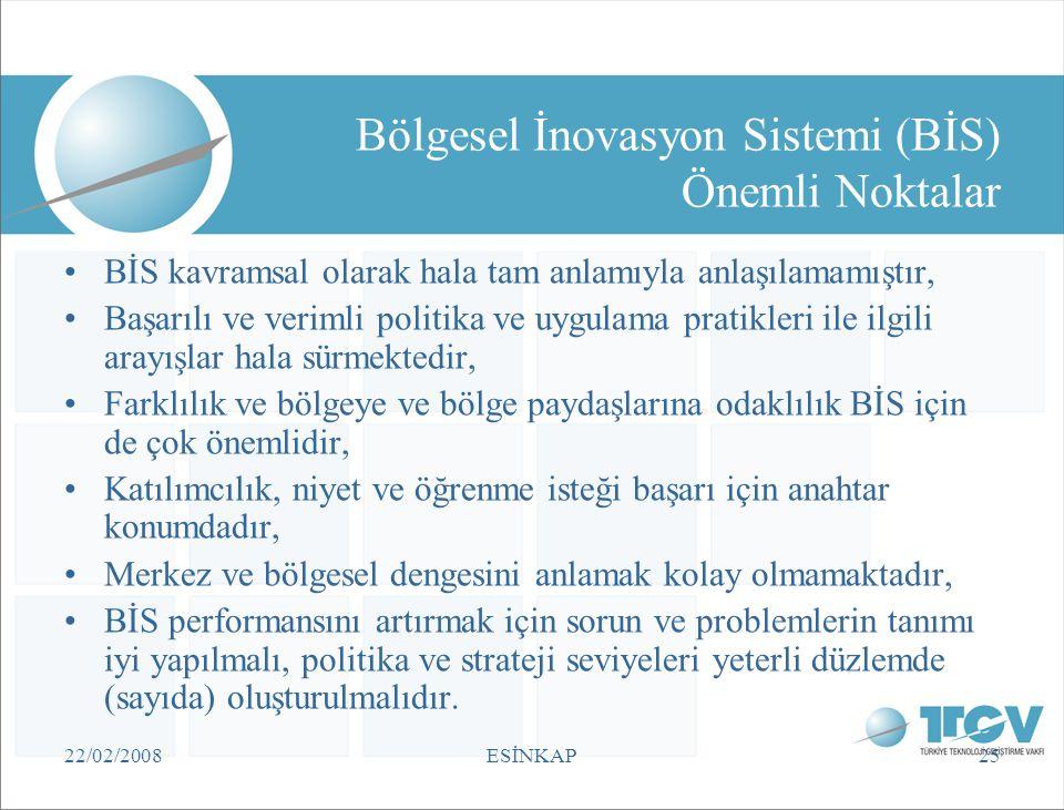 22/02/2008ESİNKAP25 Bölgesel İnovasyon Sistemi (BİS) Önemli Noktalar •BİS kavramsal olarak hala tam anlamıyla anlaşılamamıştır, •Başarılı ve verimli p