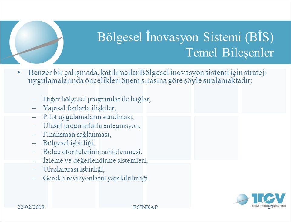 22/02/2008ESİNKAP27 Bölgesel İnovasyon Sistemi (BİS) Temel Bileşenler •Benzer bir çalışmada, katılımcılar Bölgesel inovasyon sistemi için strateji uyg