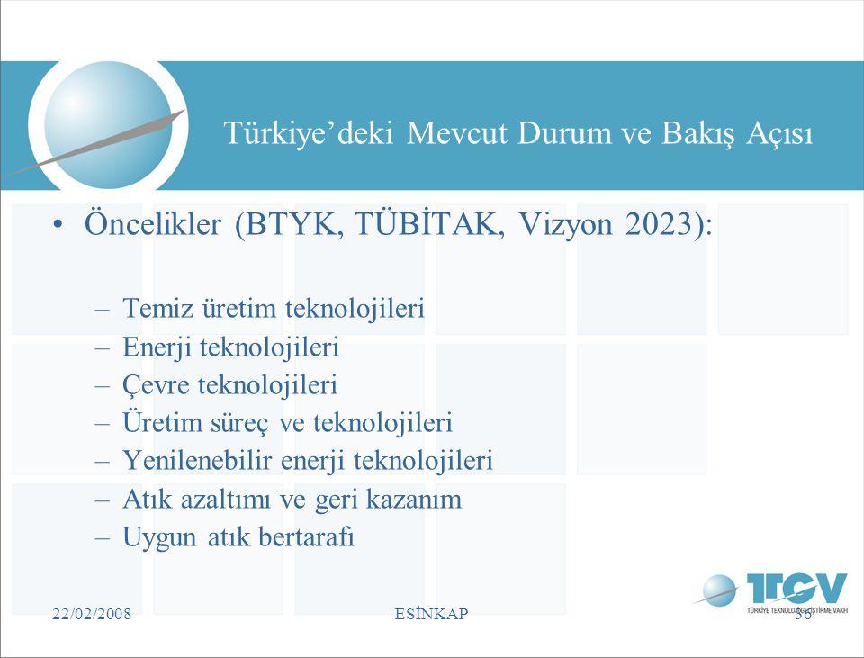 22/02/2008ESİNKAP36 Türkiye'deki Mevcut Durum ve Bakış Açısı •Öncelikler (BTYK, TÜBİTAK, Vizyon 2023): –Temiz üretim teknolojileri –Enerji teknolojile