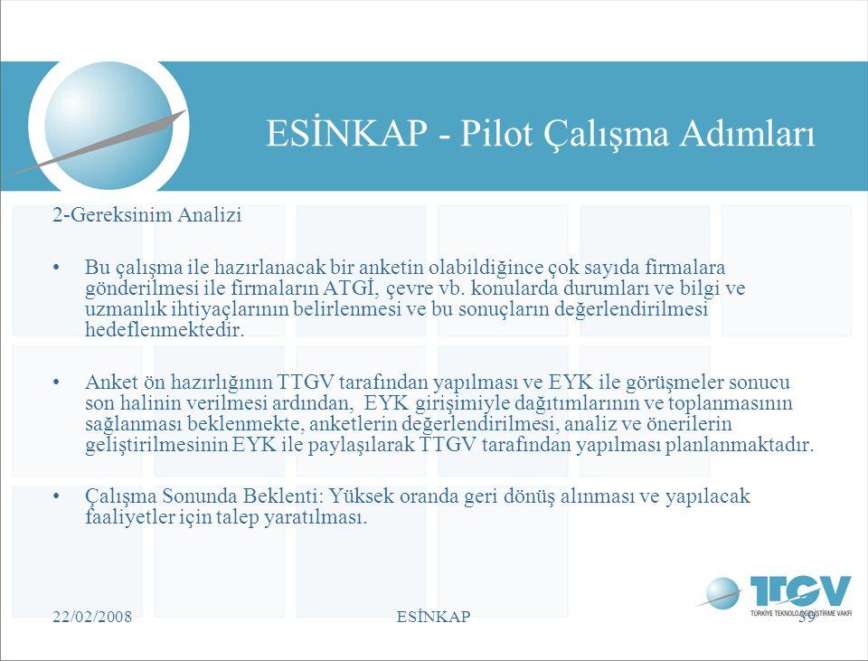 22/02/2008ESİNKAP39 ESİNKAP - Pilot Çalışma Adımları 2-Gereksinim Analizi •Bu çalışma ile hazırlanacak bir anketin olabildiğince çok sayıda firmalara
