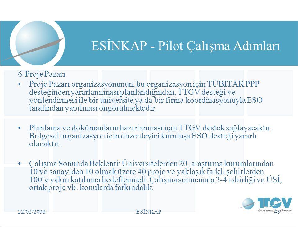 22/02/2008ESİNKAP43 ESİNKAP - Pilot Çalışma Adımları 6-Proje Pazarı •Proje Pazarı organizasyonunun, bu organizasyon için TÜBİTAK PPP desteğinden yarar
