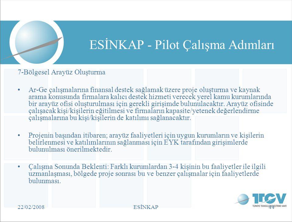 22/02/2008ESİNKAP44 ESİNKAP - Pilot Çalışma Adımları 7-Bölgesel Arayüz Oluşturma •Ar-Ge çalışmalarına finansal destek sağlamak üzere proje oluşturma v