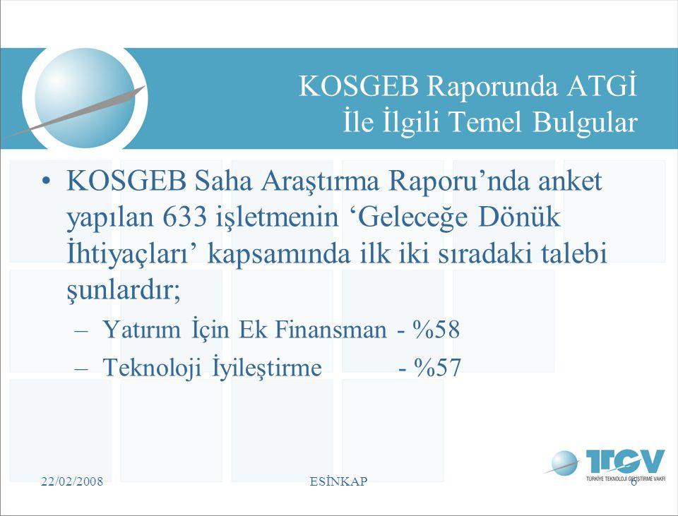 22/02/2008ESİNKAP6 KOSGEB Raporunda ATGİ İle İlgili Temel Bulgular •KOSGEB Saha Araştırma Raporu'nda anket yapılan 633 işletmenin 'Geleceğe Dönük İhti