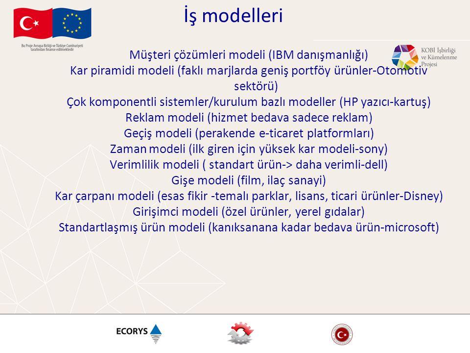 İş modelleri Müşteri çözümleri modeli (IBM danışmanlığı) Kar piramidi modeli (faklı marjlarda geniş portföy ürünler-Otomotiv sektörü) Çok komponentli