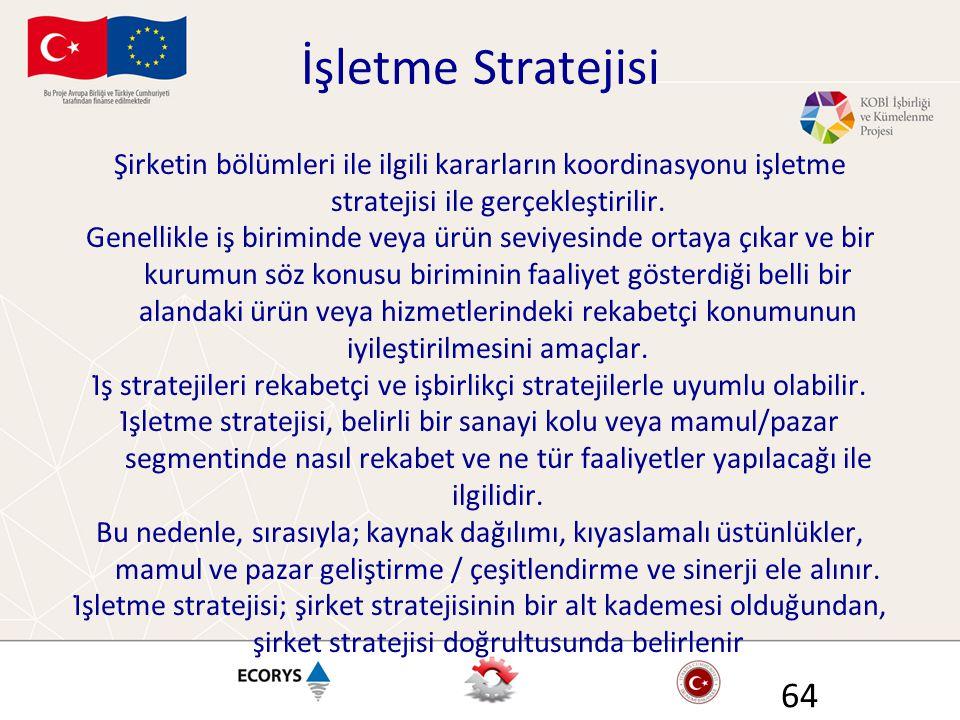 İşletme Stratejisi Şirketin bölümleri ile ilgili kararların koordinasyonu işletme stratejisi ile gerçekleştirilir. Genellikle iş biriminde veya ü