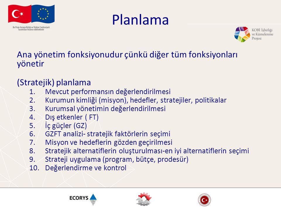 Planlama Ana yönetim fonksiyonudur çünkü diğer tüm fonksiyonları yönetir (Stratejik) planlama 1.Mevcut performansın değerlendirilmesi 2.Kurumun kimliğ