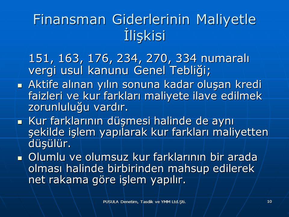 PUSULA Denetim, Tasdik ve YMM Ltd.Şti. 10 Finansman Giderlerinin Maliyetle İlişkisi 151, 163, 176, 234, 270, 334 numaralı vergi usul kanunu Genel Tebl