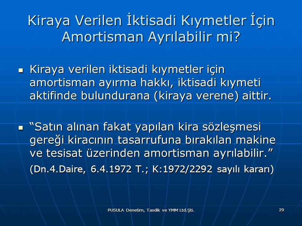 PUSULA Denetim, Tasdik ve YMM Ltd.Şti. 29 Kiraya Verilen İktisadi Kıymetler İçin Amortisman Ayrılabilir mi?  Kiraya verilen iktisadi kıymetler için a
