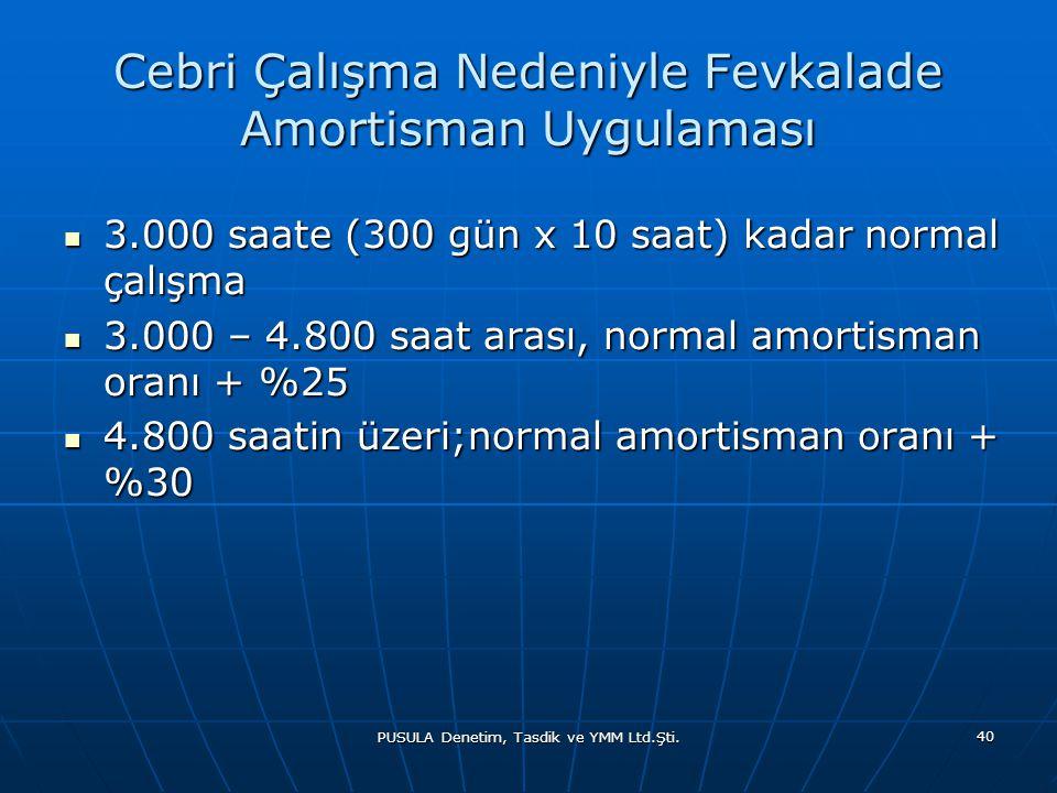 PUSULA Denetim, Tasdik ve YMM Ltd.Şti. 40 Cebri Çalışma Nedeniyle Fevkalade Amortisman Uygulaması  3.000 saate (300 gün x 10 saat) kadar normal çalış