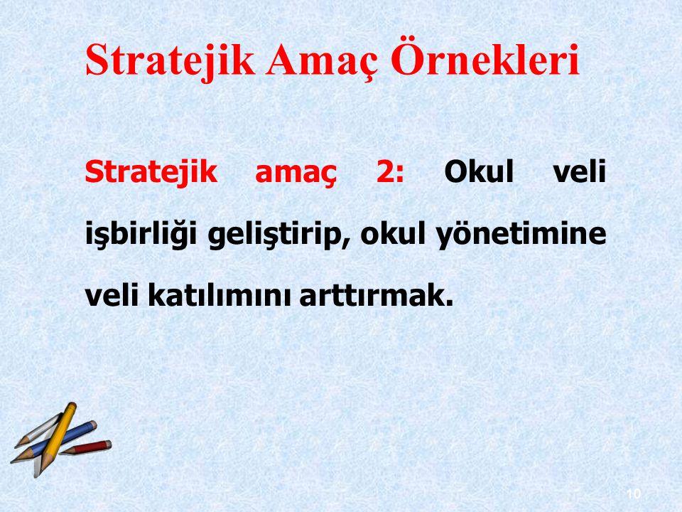 10 Stratejik amaç 2: Okul veli işbirliği geliştirip, okul yönetimine veli katılımını arttırmak. Stratejik Amaç Örnekleri