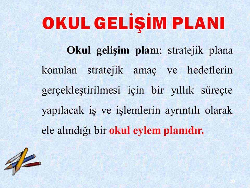 20 Okul gelişim planı; stratejik plana konulan stratejik amaç ve hedeflerin gerçekleştirilmesi için bir yıllık süreçte yapılacak iş ve işlemlerin ayrı