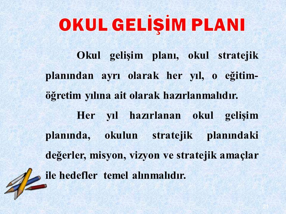 21 Okul gelişim planı, okul stratejik planından ayrı olarak her yıl, o eğitim- öğretim yılına ait olarak hazırlanmalıdır. Her yıl hazırlanan okul geli
