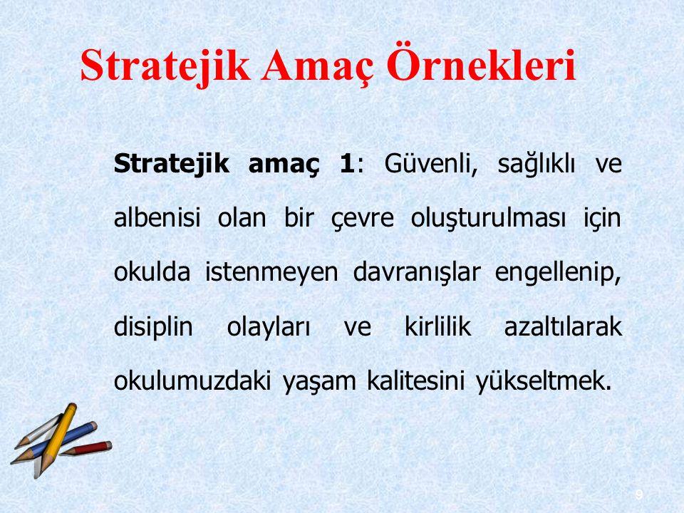 30 Sıra No Stratejik Amaç No Hedef No.