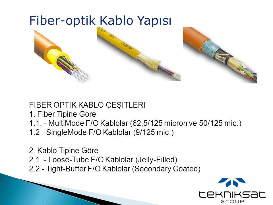 Fiber-optik Kablo Yapısı FİBER OPTİK KABLO ÇEŞİTLERİ 1. Fiber Tipine Göre ' 1.1. - MultiMode F/O Kablolar (62,5/125 micron ve 50/125 mic.) 1.2 - Singl