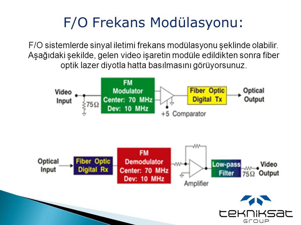 F/O Frekans Modülasyonu: F/O sistemlerde sinyal iletimi frekans modülasyonu şeklinde olabilir. Aşağıdaki şekilde, gelen video işaretin modüle edildikt