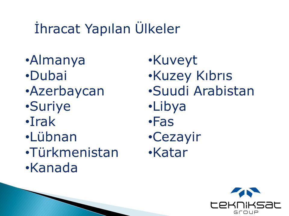 İhracat Yapılan Ülkeler • Almanya • Dubai • Azerbaycan • Suriye • Irak • Lübnan • Türkmenistan • Kanada • Kuveyt • Kuzey Kıbrıs • Suudi Arabistan • Li