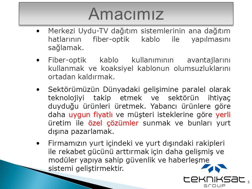 5 Ethernet Sistemi İle İlgili Çalışmaya Niye İhtiyaç Duyuldu? •Merkezi Uydu-TV dağıtım sistemlerinin ana dağıtım hatlarının fiber-optik kablo ile yapı